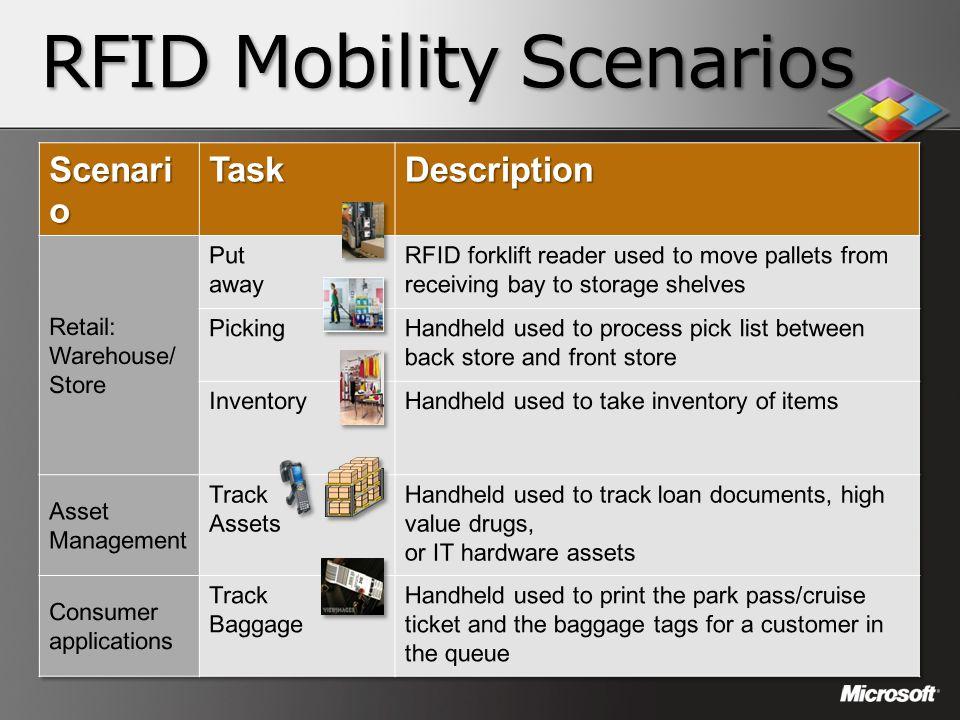 RFID Mobility Scenarios