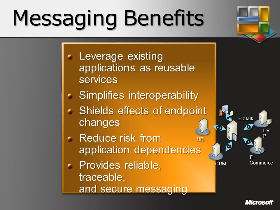 Messaging Benefits RFID Platform Business Rule Framewor k Business to Business Integration Business Activity Monitorin g OrchestrationOrchestration Le