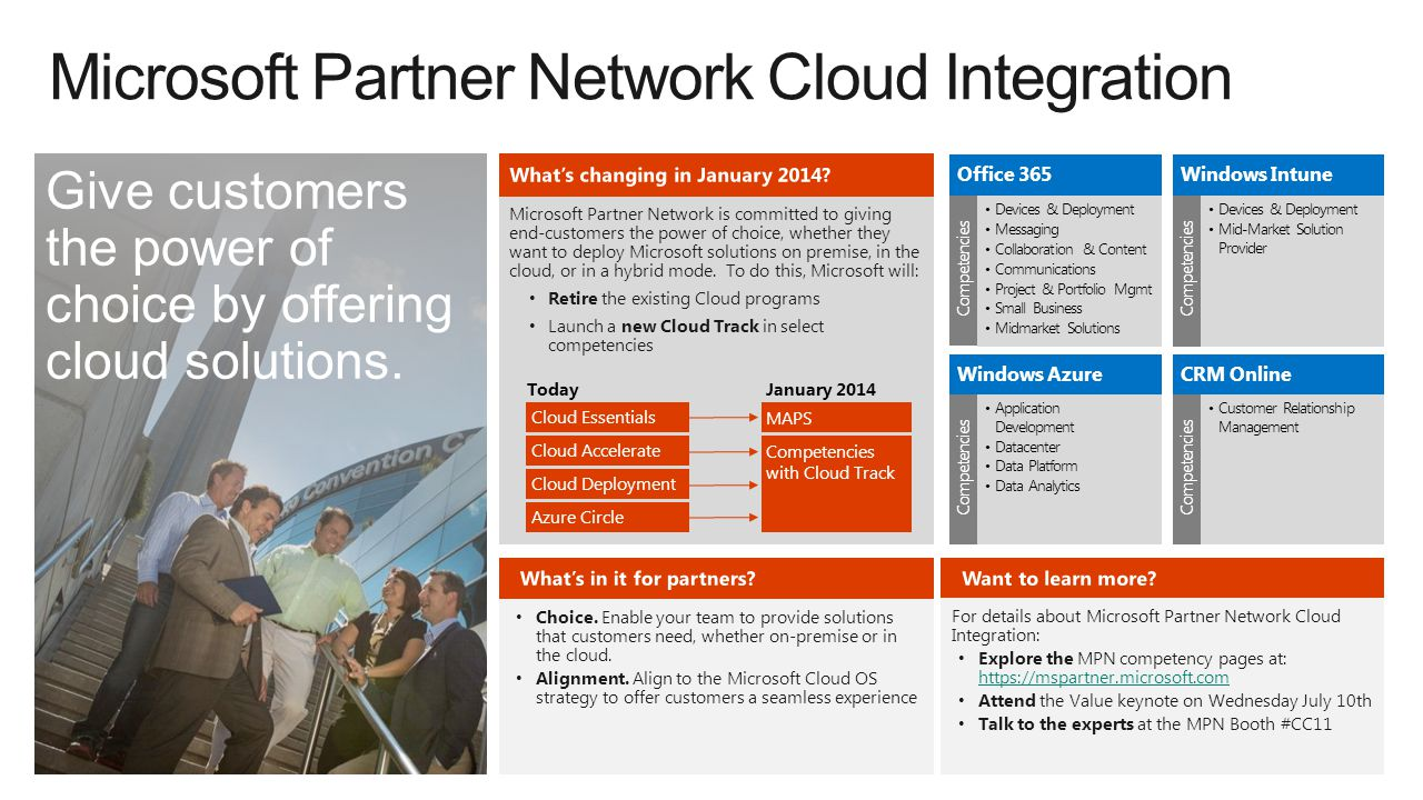 Microsoft Partner Network Cloud Integration Microsoft Partner Network is committed to giving end-customers the power of choice, whether they want to deploy Microsoft solutions on premise, in the cloud, or in a hybrid mode.