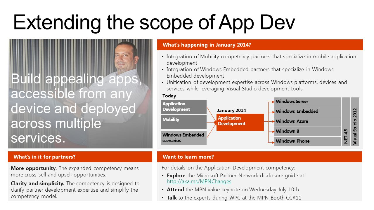 Integration of Mobility competency partners that specialize in mobile application development Integration of Windows Embedded partners that specialize in Windows Embedded development Unification of development expertise across Windows platforms, devices and services while leveraging Visual Studio development tools More opportunity.