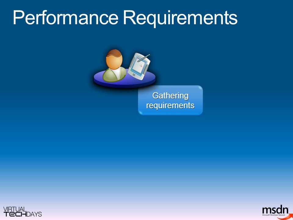 Example Performance Requirement ScenarioTest EnvironmentRequirementGoal Home pagePerf Environment #12s1.5s Search results page – 10 resultsPerf Environment #13s4s Checkout completePerf Environment #15s4s E#1MachineCPURAMDiskNetwork Client Dell WS 6501P 2.2 Ghz1GB7.5k eSata (100 GB)600kb App Server Dell PE 66504P 2.2 Ghz4GB2x15k RPM SCSI 1Gb SQL Server HP DT 92508P 2.6 Ghz16GB 3 x 7.2 K SATA (480 GB) 15 x 7.2 k SATA2 (3 TB) 1Gb Application Data Size 1,000 restaurants, 50,000 menu items, 1,500 orders Work load 1,000 virtual users Throughput 100 home pages/sec 50 searches/sec 2 checkouts/sec
