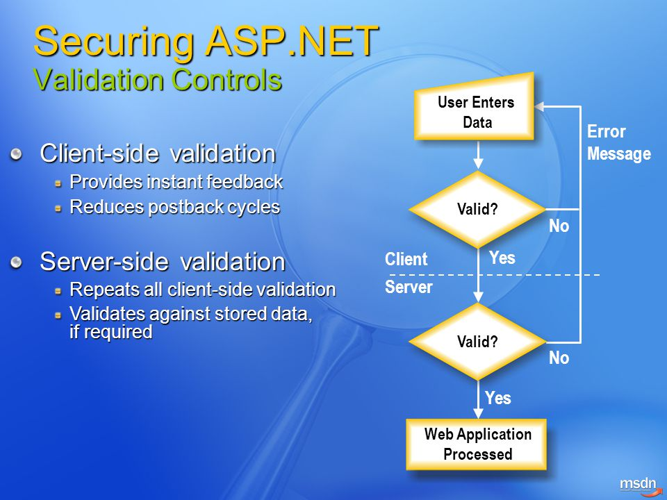 Client-side validation Provides instant feedback Reduces postback cycles Server-side validation Repeats all client-side validation Validates against s