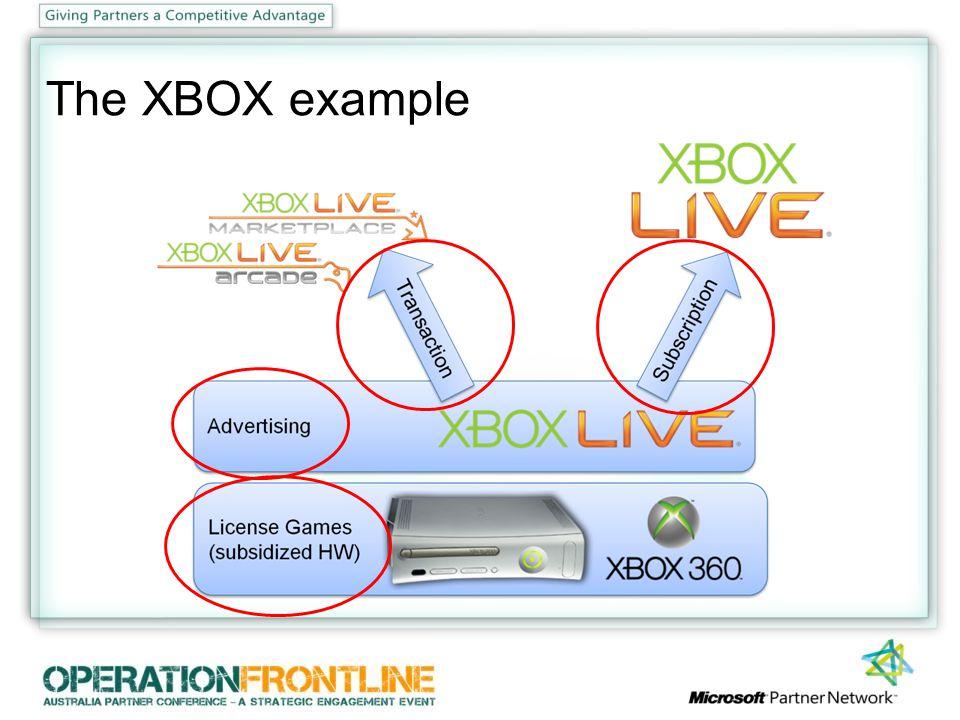 The XBOX example