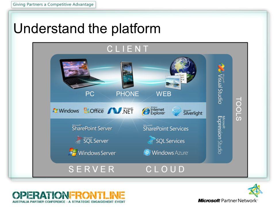 Understand the platform