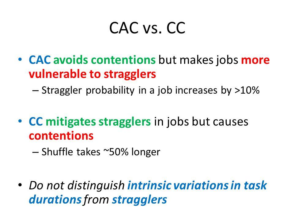 CAC vs.
