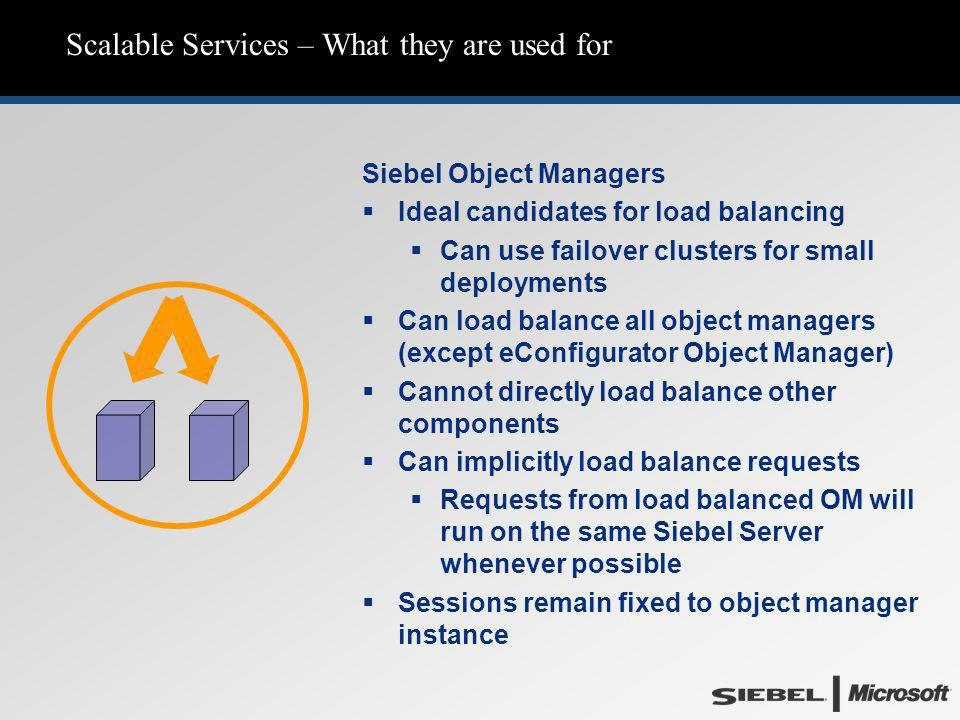 Scalable Services – What they are used for Siebel Object Managers   Ideal candidates for load balancing   Can use failover clusters for small depl
