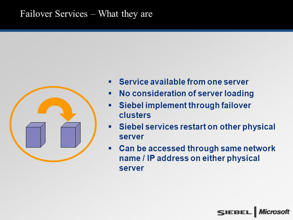Failover Services – What they are   Service available from one server   No consideration of server loading   Siebel implement through failover c
