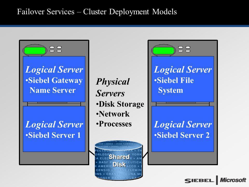 Shared Disk Failover Services – Cluster Deployment Models Logical Server Siebel Gateway Name Server Physical Servers Disk Storage Network Processes Logical Server Siebel Server 1 Logical Server Siebel File System Logical Server Siebel Server 2