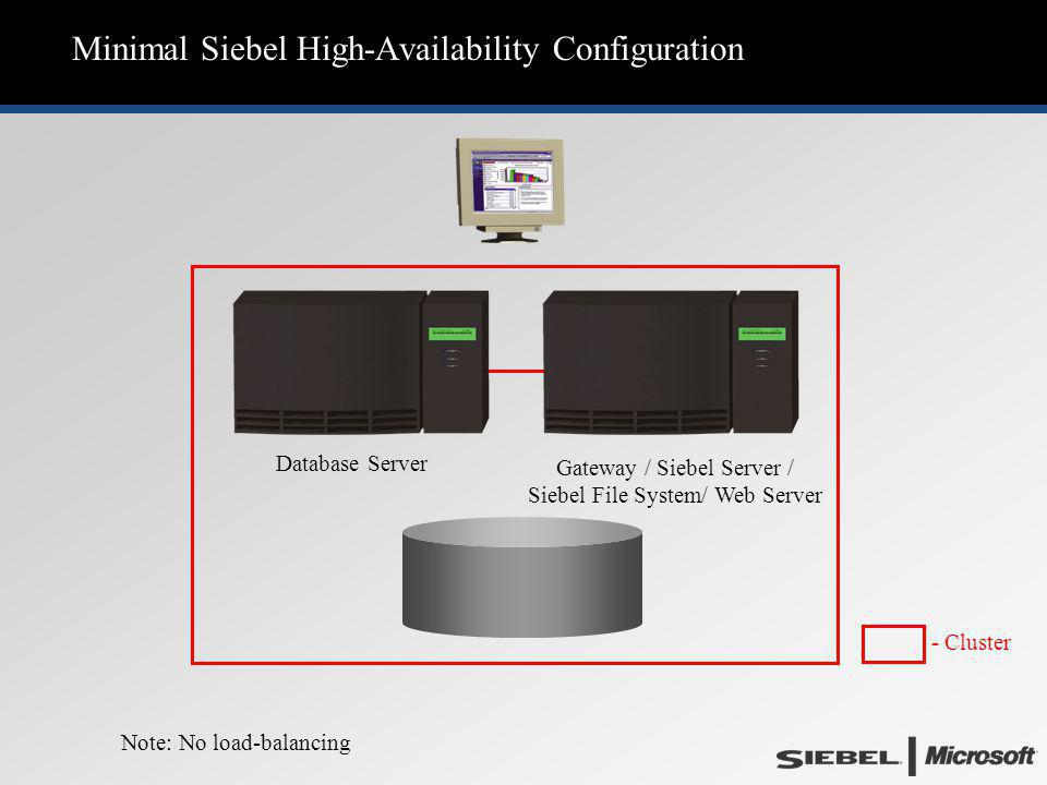 Minimal Siebel High-Availability Configuration Database Server Note: No load-balancing Gateway / Siebel Server / Siebel File System/ Web Server - Clus