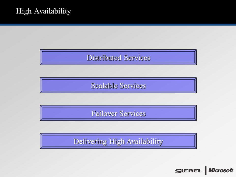 High Availability Delivering High Availability Failover Services Scalable Services Distributed Services