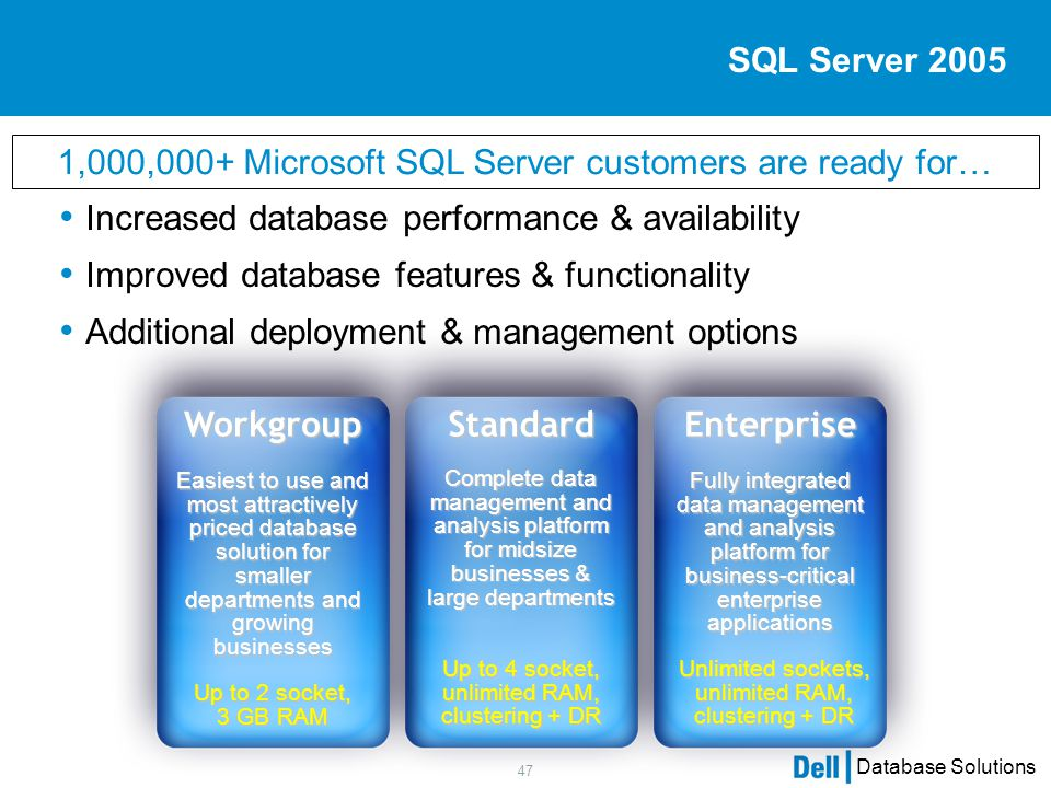 47 Database Solutions SQL Server 2005 Increased database performance & availability Improved database features & functionality Additional deployment & management options 1,000,000+ Microsoft SQL Server customers are ready for… Standard Complete data management and analysis platform for midsize businesses & large departments Up to 4 socket, unlimited RAM, clustering + DR Workgroup Easiest to use and most attractively priced database solution for smaller departments and growing businesses Up to 2 socket, 3 GB RAM Enterprise Fully integrated data management and analysis platform for business-critical enterprise applications Unlimited sockets, unlimited RAM, clustering + DR