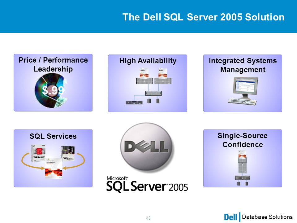 48 Database Solutions The Dell SQL Server 2005 Solution Price / Performance Leadership $.99 High Availability SQL Services Single-Source Confidence Integrated Systems Management