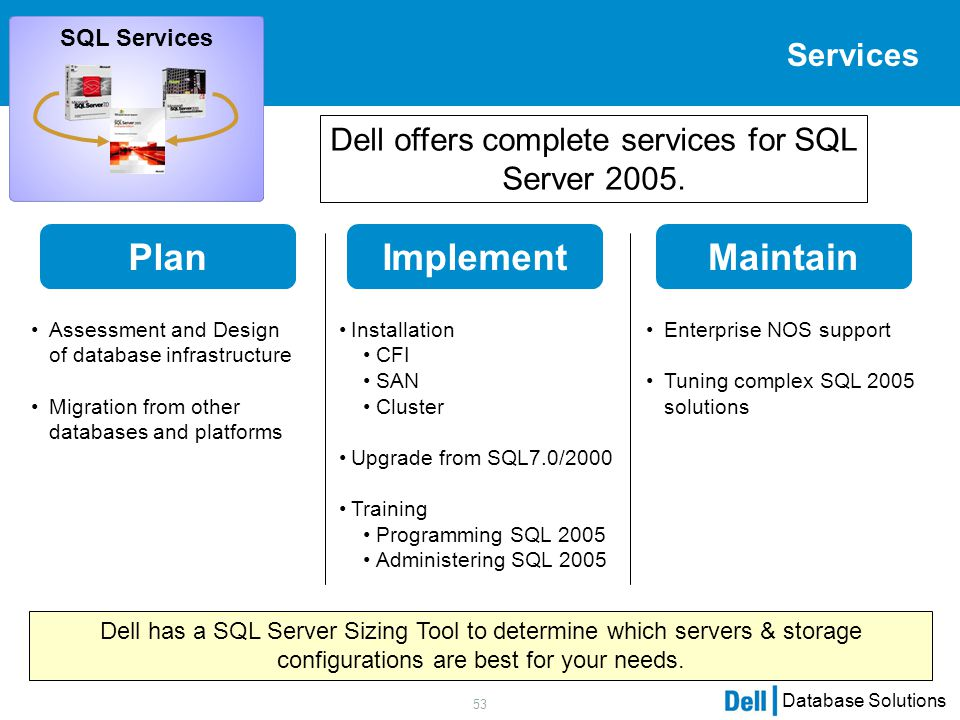 53 Database Solutions Services Dell offers complete services for SQL Server 2005. SQL Services Dell has a SQL Server Sizing Tool to determine which se