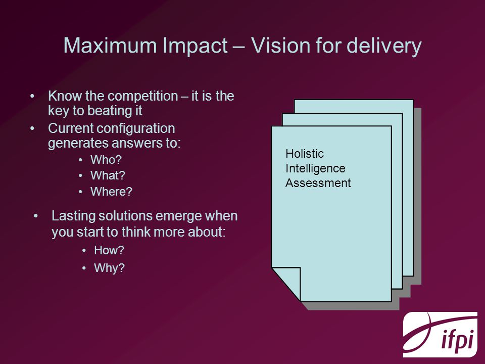 Maximum Impact – Vision for delivery Know the competition – it is the key to beating it Current configuration generates answers to: Who.