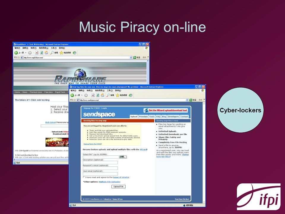 Music Piracy on-line Cyber- lockers