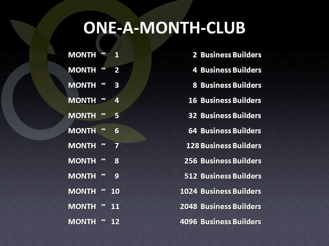 ONE-A-MONTH-CLUB MONTH ~ 1 MONTH ~ 2 MONTH ~ 3 MONTH ~ 4 MONTH ~ 5 MONTH ~ 6 MONTH ~ 7 MONTH ~ 8 MONTH ~ 9 MONTH ~ 10 MONTH ~ 11 MONTH ~ 12 2 Business Builders 2 Business Builders 4 Business Builders 4 Business Builders 8 Business Builders 8 Business Builders 16 Business Builders 16 Business Builders 32 Business Builders 32 Business Builders 64 Business Builders 64 Business Builders 128 Business Builders 128 Business Builders 256 Business Builders 256 Business Builders 512 Business Builders 512 Business Builders 1024 Business Builders 2048 Business Builders 4096 Business Builders