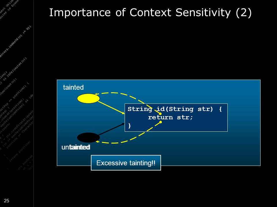 25 Importance of Context Sensitivity (2) String id(String str) { return str; } tainted untainted tainted Excessive tainting!!