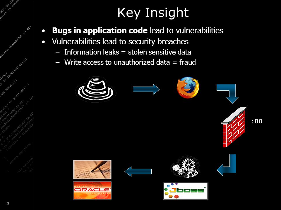 3 Key Insight Bugs in application code lead to vulnerabilities Vulnerabilities lead to security breaches –Information leaks = stolen sensitive data –Write access to unauthorized data = fraud :80