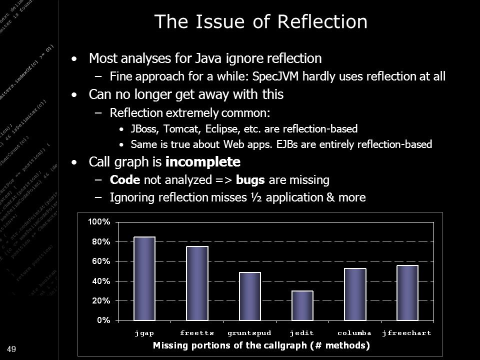 49 The Issue of Reflection Most analyses for Java ignore reflection –Fine approach for a while: SpecJVM hardly uses reflection at all Can no longer get away with this –Reflection extremely common: JBoss, Tomcat, Eclipse, etc.