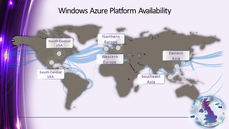 Windows Azure Platform Availability North Central USA South Central USA Northern Europe Western Europe Eastern Asia Southeast Asia