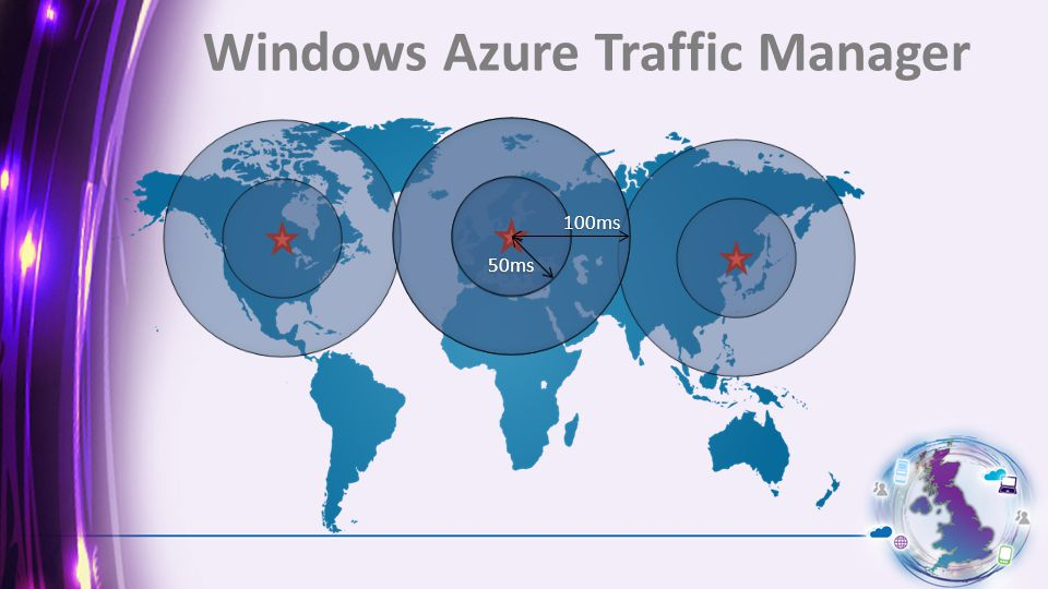 Windows Azure Traffic Manager 50ms 50ms 100ms