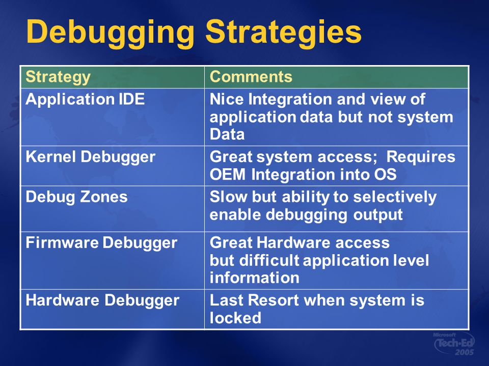 Debugging Strategies StrategyComments Application IDENice Integration and view of application data but not system Data Kernel DebuggerGreat system access; Requires OEM Integration into OS Debug ZonesSlow but ability to selectively enable debugging output Firmware DebuggerGreat Hardware access but difficult application level information Hardware DebuggerLast Resort when system is locked