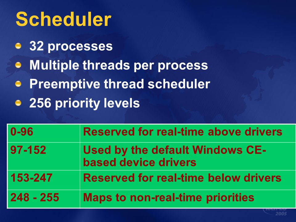 Scheduler 32 processes Multiple threads per process Preemptive thread scheduler 256 priority levels 0-96Reserved for real-time above drivers 97-152Used by the default Windows CE- based device drivers 153-247Reserved for real-time below drivers 248 - 255Maps to non-real-time priorities