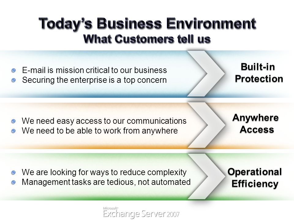 E-mail is mission critical to our business Securing the enterprise is a top concern We need easy access to our communications We need to be able to work from anywhere Built-inProtection We are looking for ways to reduce complexity Management tasks are tedious, not automated OperationalEfficiency AnywhereAccess