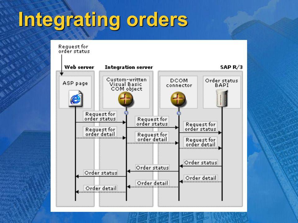 Integrating orders