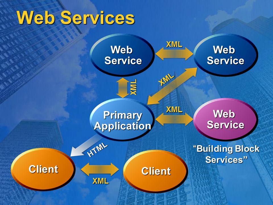 PrimaryApplication Web Services WebService XML Building Block Services HTML Client WebService XML WebService XML XML XML Client