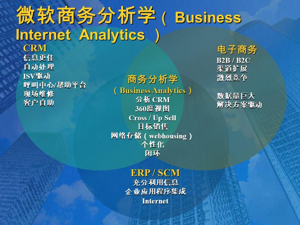 ERP / SCM 充分利用信息企业应用程序集成Internet 电子商务 B2B / B2C 渠道扩展激烈竞争数据量巨大解决方案驱动 CRM信息更佳自动处理 ISV 驱动 呼叫中心 / 帮助平台 现场维修客户自助 商务分析学 ( Business Analytics ) 分析 CRM 360 度视图 Cross / Up Sell 目标销售 网络存储( webhousing ) 个性化闭环 微软商务分析学 ( Business Internet Analytics )