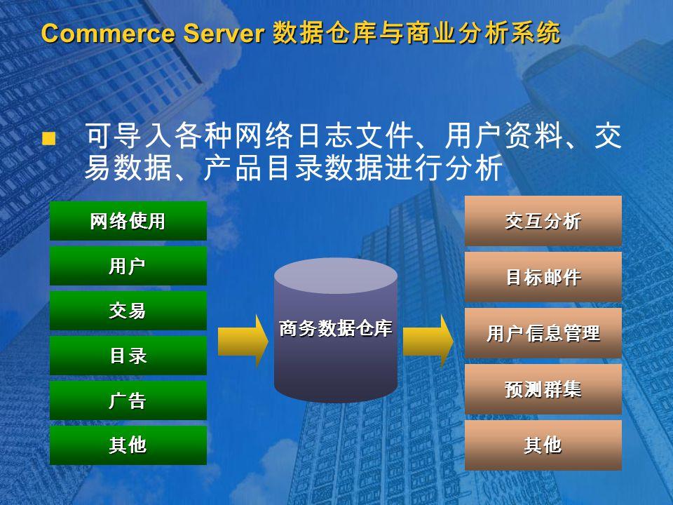 Commerce Server 数据仓库与商业分析系统 可导入各种网络日志文件、用户资料、交 易数据、产品目录数据进行分析交互分析目标邮件 用户信息管理 预测群集 其他 用户 网络使用 目录 商务数据仓库 广告 交易 其他