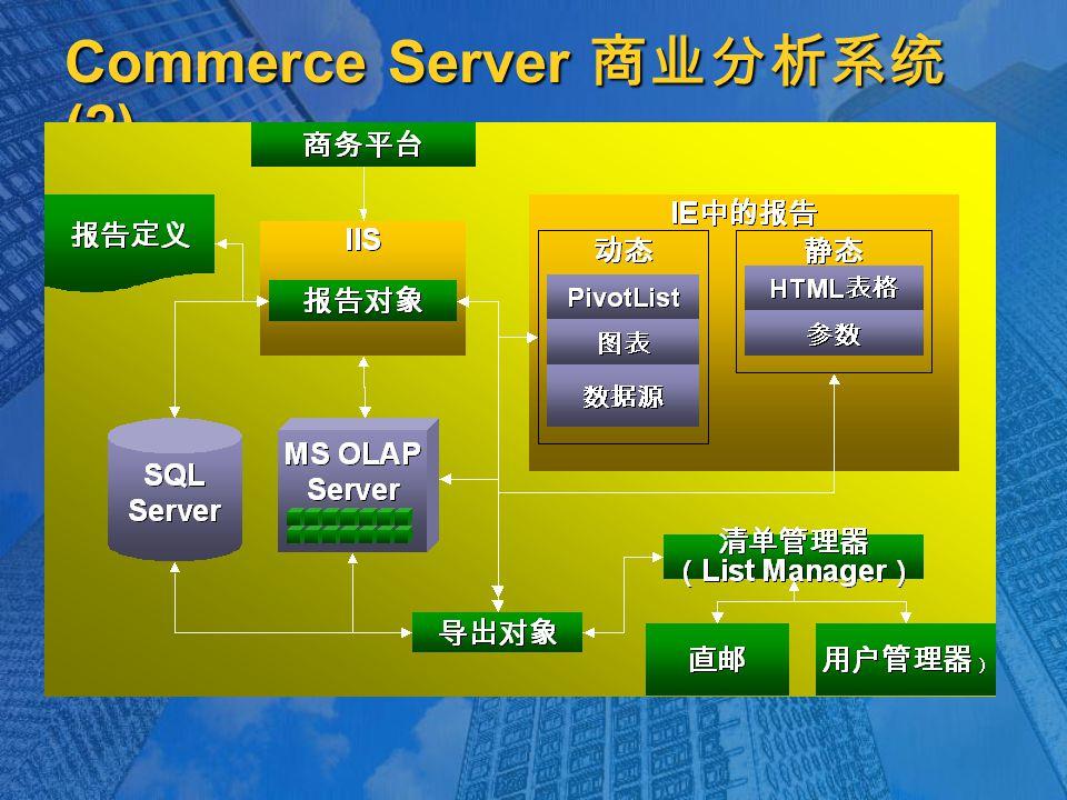 Commerce Server 商业分析系统 (2) 现成的标准报告 现成的标准报告  最常用的报告 与商务平台集成 与商务平台集成  搜索与查找报告  运行报告  保存标准报告的自定义视图  导出到清单管理器( List Manager ) 使用 Office 网络控件 使用 Office 网络控件  PivotList ,用于生成多种特殊的数据透视表  用于图形和图表的图表控件可以 与 PivotList 相联系  可以使用静态的表格和图表