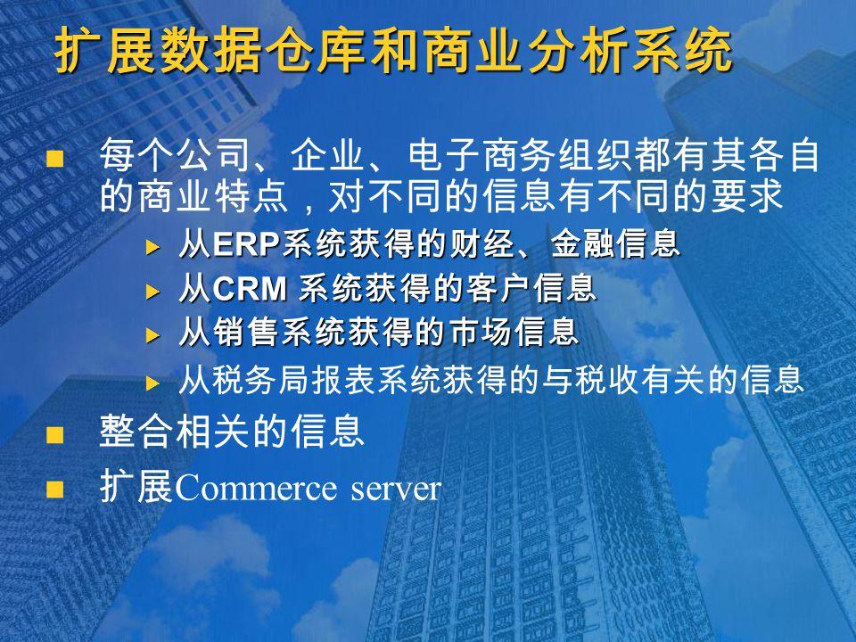 扩展数据仓库和商业分析系统 每个公司、企业、电子商务组织都有其各自 的商业特点,对不同的信息有不同的要求  从 ERP 系统获得的财经、金融信息  从 CRM 系统获得的客户信息  从销售系统获得的市场信息   从税务局报表系统获得的与税收有关的信息 整合相关的信息 扩展 Commerce server