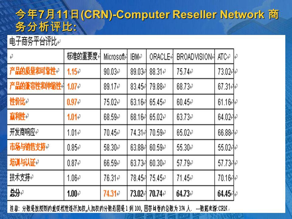 今年 7 月 11 日 (CRN)-Computer Reseller Network 商 务分析评比 :