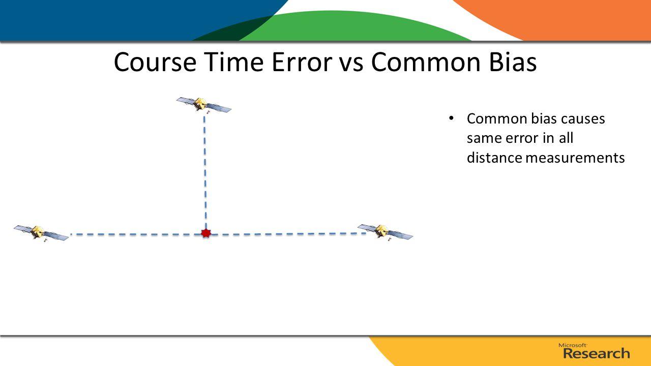 Course Time Error vs Common Bias Common bias causes same error in all distance measurements