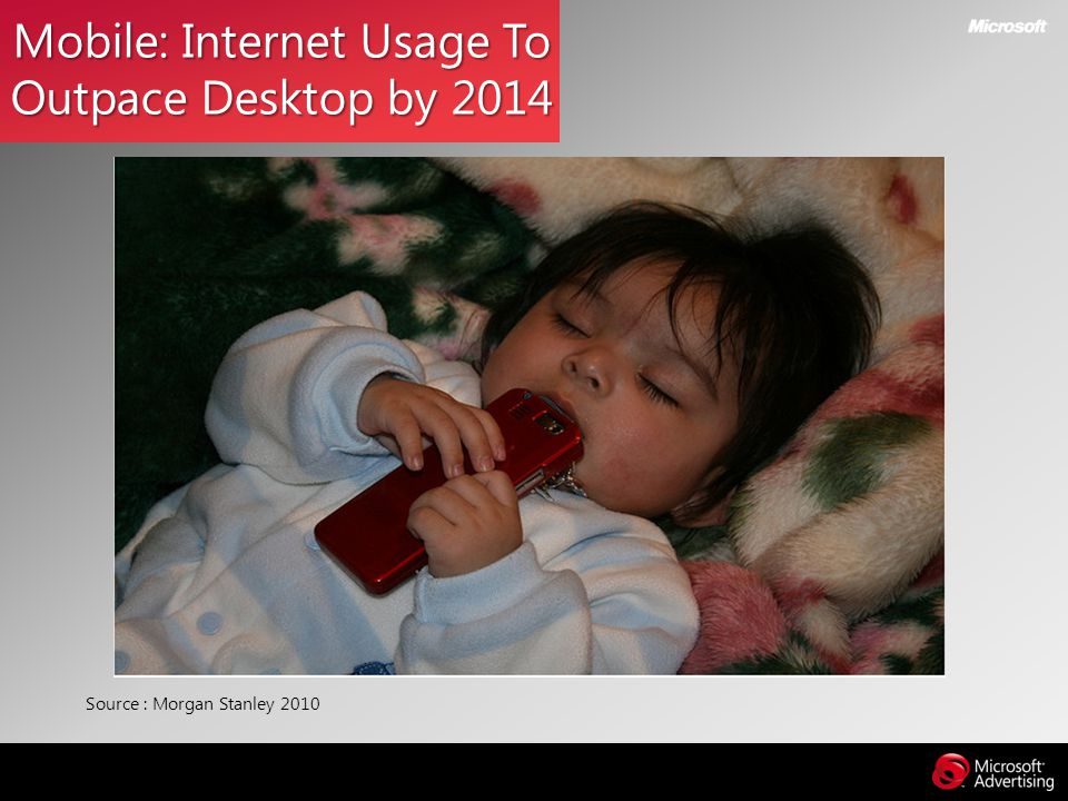 Source : Morgan Stanley 2010 Mobile: Internet Usage To Outpace Desktop by 2014
