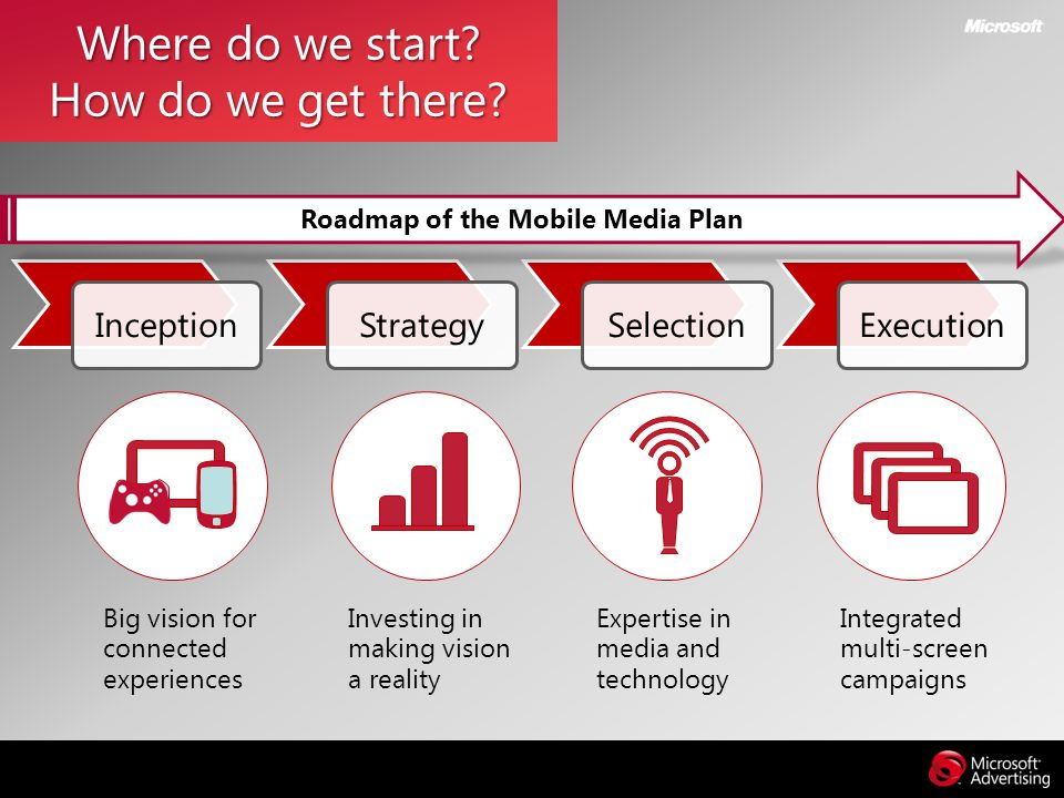 Where do we start? How do we get there? Integrated multi-screen campaigns Expertise in media and technology Big vision for connected experiences Inves