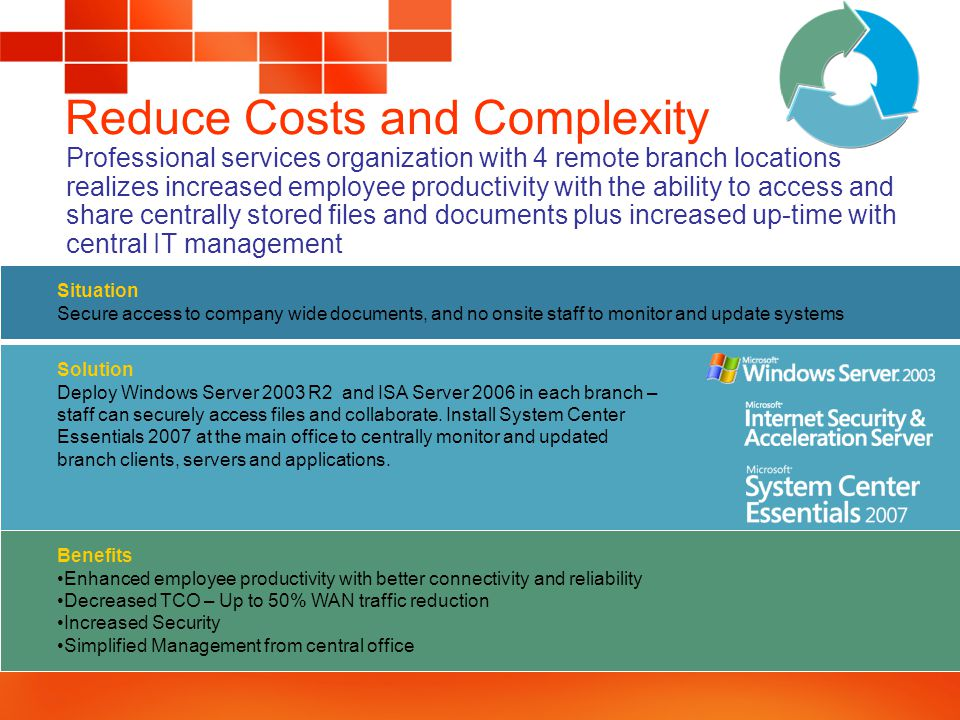Reduce Costs and Complexity Professional services organization with 4 remote branch locations realizes increased employee productivity with the ability to access and share centrally stored files and documents plus increased up-time with central IT management Situation Secure access to company wide documents, and no onsite staff to monitor and update systems Solution Deploy Windows Server 2003 R2 and ISA Server 2006 in each branch – staff can securely access files and collaborate.
