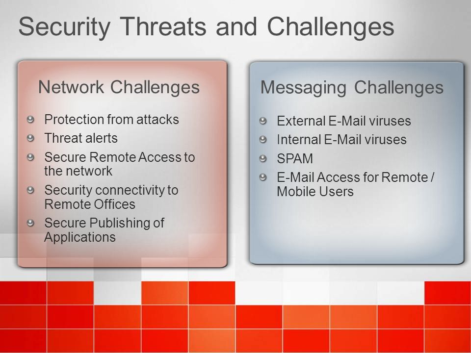 Security Threats and Challenges Messaging Challenges Network Challenges Protection from attacks Threat alerts Secure Remote Access to the network Security connectivity to Remote Offices Secure Publishing of Applications External E-Mail viruses Internal E-Mail viruses SPAM E-Mail Access for Remote / Mobile Users
