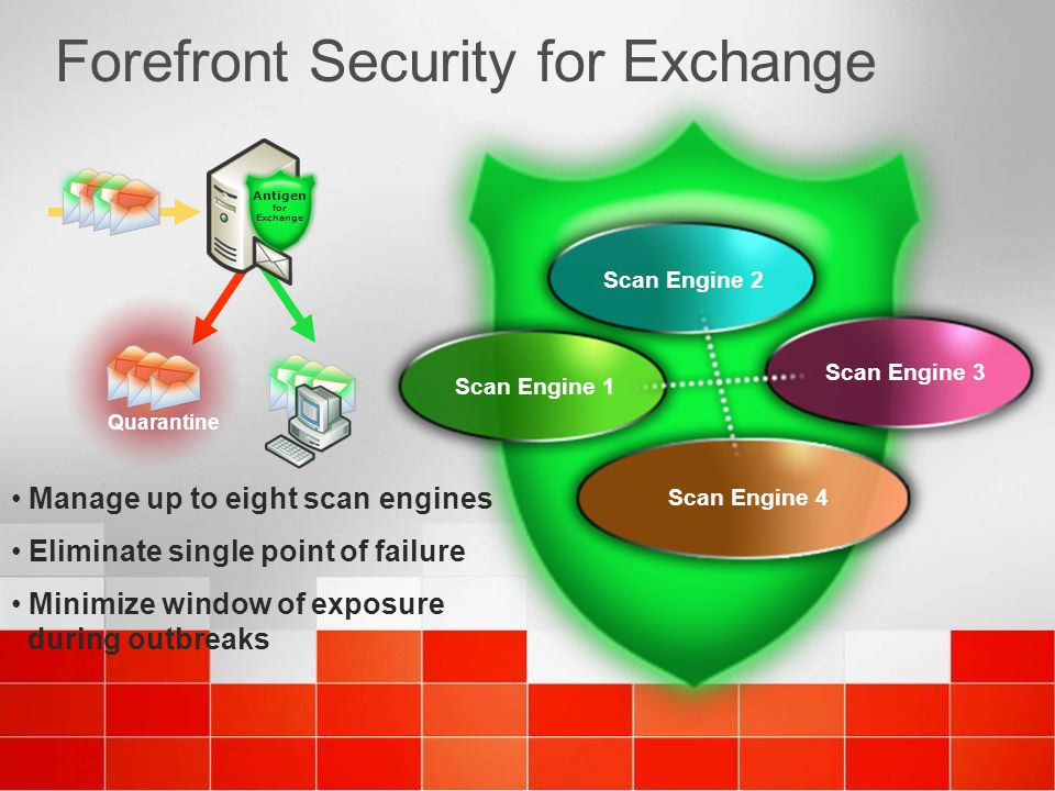 Forefront Security for Exchange Manage up to eight scan engines Eliminate single point of failure Minimize window of exposure during outbreaks Quarantine Antigen for Exchange Scan Engine 1 Scan Engine 4 Scan Engine 2 Scan Engine 3