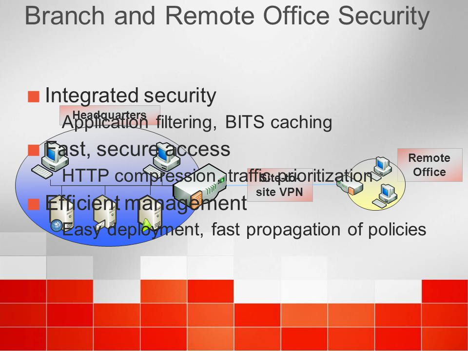Branch and Remote Office Security Headquarters Remote Office Site-to- site VPN Integrated security Application filtering, BITS caching Fast, secure access HTTP compression, traffic prioritization Efficient management Easy deployment, fast propagation of policies