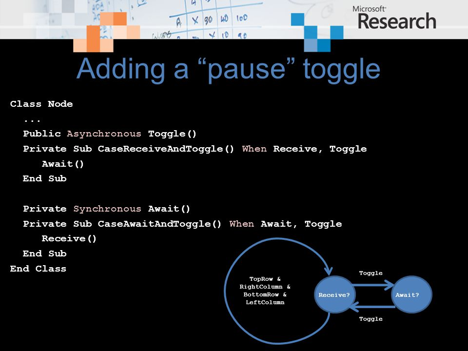 """Adding a """"pause"""" toggle Class Node... Public Asynchronous Toggle() Private Sub CaseReceiveAndToggle() When Receive, Toggle Await() End Sub Private Syn"""