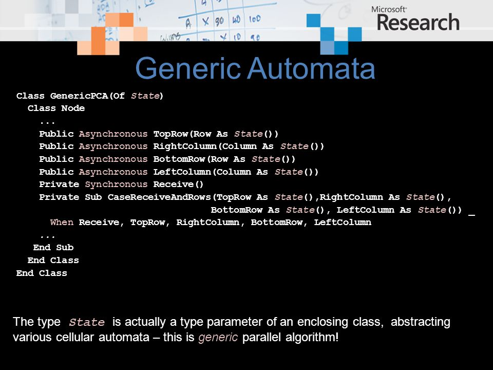 Generic Automata Class GenericPCA(Of State) Class Node... Public Asynchronous TopRow(Row As State()) Public Asynchronous RightColumn(Column As State()