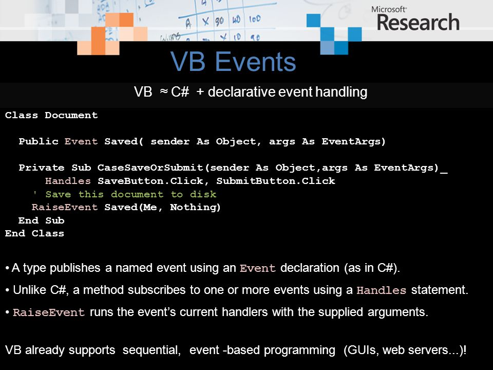 VB Events Class Document Public Event Saved( sender As Object, args As EventArgs) Private Sub CaseSaveOrSubmit(sender As Object,args As EventArgs)_ Handles SaveButton.Click, SubmitButton.Click Save this document to disk RaiseEvent Saved(Me, Nothing) End Sub End Class A type publishes a named event using an Event declaration (as in C#).