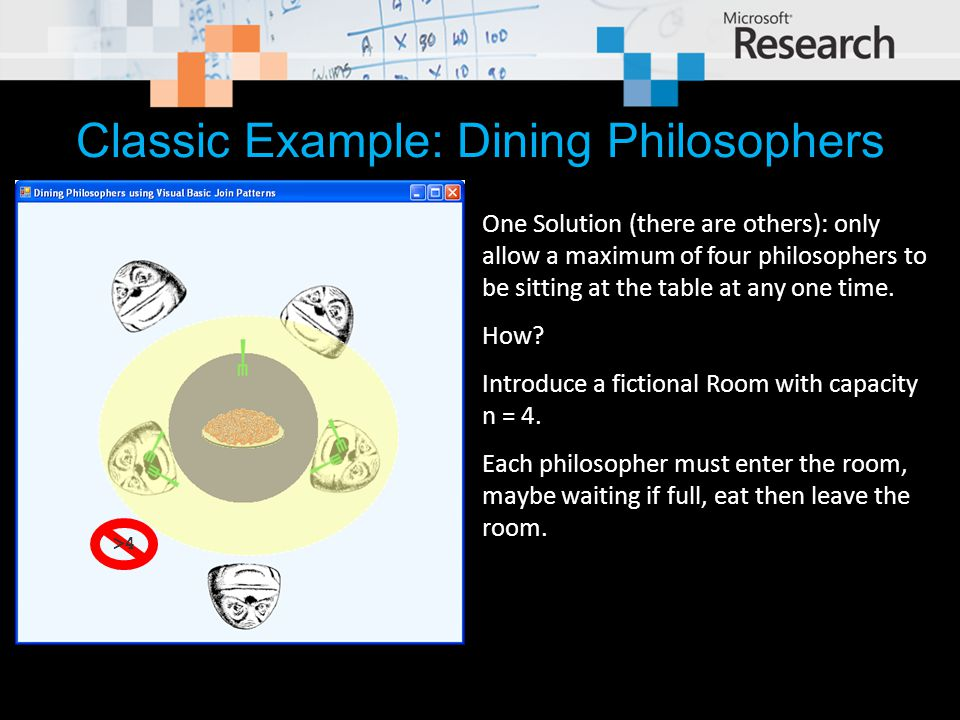 One Solution (there are others): only allow a maximum of four philosophers to be sitting at the table at any one time. How? Introduce a fictional Room
