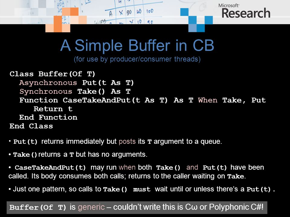 A Simple Buffer in CB (for use by producer/consumer threads) Class Buffer(Of T) Asynchronous Put(t As T) Synchronous Take() As T Function CaseTakeAndPut(t As T) As T When Take, Put Return t End Function End Class Put(t) returns immediately but posts its T argument to a queue.