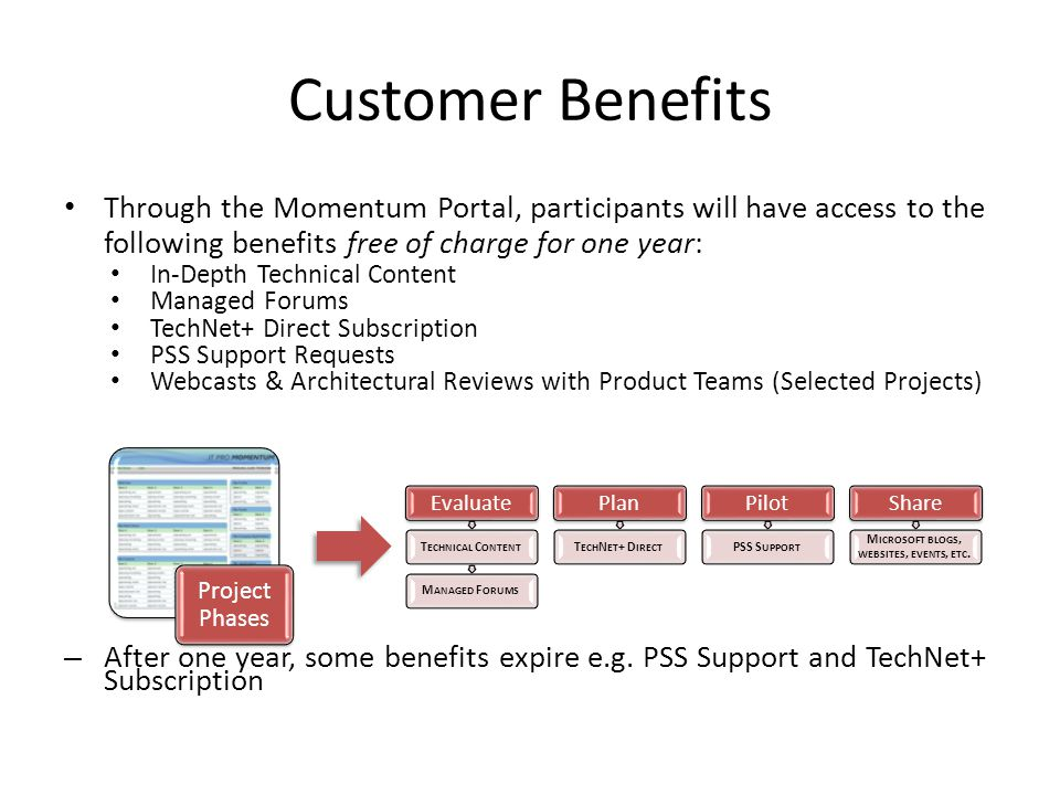 Value Proposition for IT Pros Reduce Risk of Failure – Momentum benefits such as free TechNet subscription and PSS support requests reduce the risk and complexity of deploying new technologies.