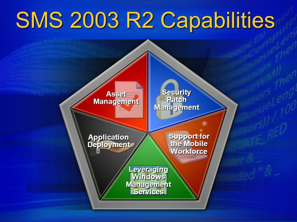 Application Deployment SMS 2003 Delivers Delivery of large-scale projects in a timely and inexpensive manner Provisioning of the right services and applications to end-users Quickly and easily - in support of business requirements Comprehensive solution for critical application delivery Plan, test, deploy and analyze applications Reliably and easily To the right place and at the right time Business Demands