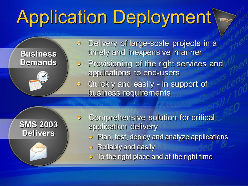 Application Deployment - Features Plan, test, deploy, and analyze Enables the complete lifecycle of application deployment from planning through verification Provides complete inventory and usage tracking to be able to plan for such a rollout Integrated solution for all Windows computers Reliably and easily Deploys successfully and reliably to locked down Windows environments Enables rich targeting Reduces overall costs Right place at the right time.